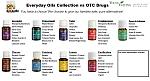 Essential oils to substitute for OTC items